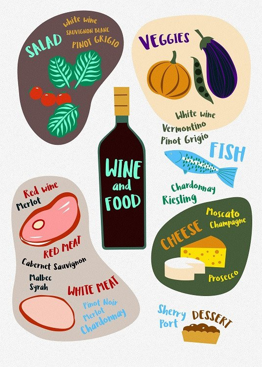 wine and food poster