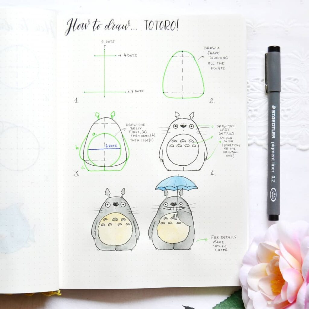 step-by-step Totoro doodles